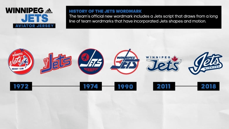 """9c032a195b9 Thick, white horizontal stripes are flanked by black on its sleeves and  hem. While it may seem new, the """"Jets"""" wordmark is really an evolution  which takes ..."""